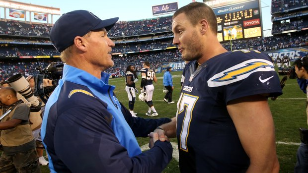 Whisenhunt and Rivers