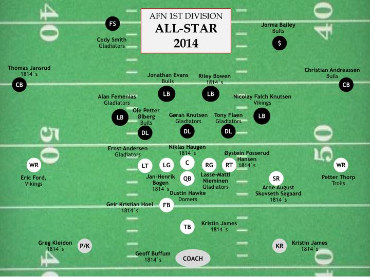 AFN 1st Division All-Star 2014