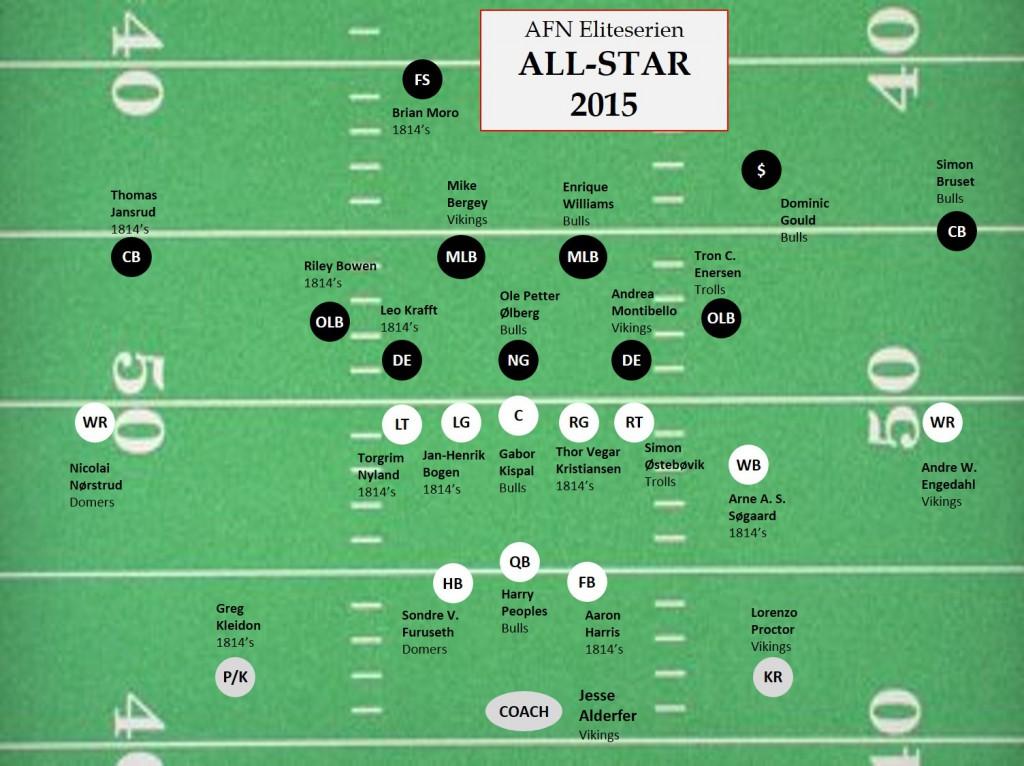 All-Star Eliteserien 2015