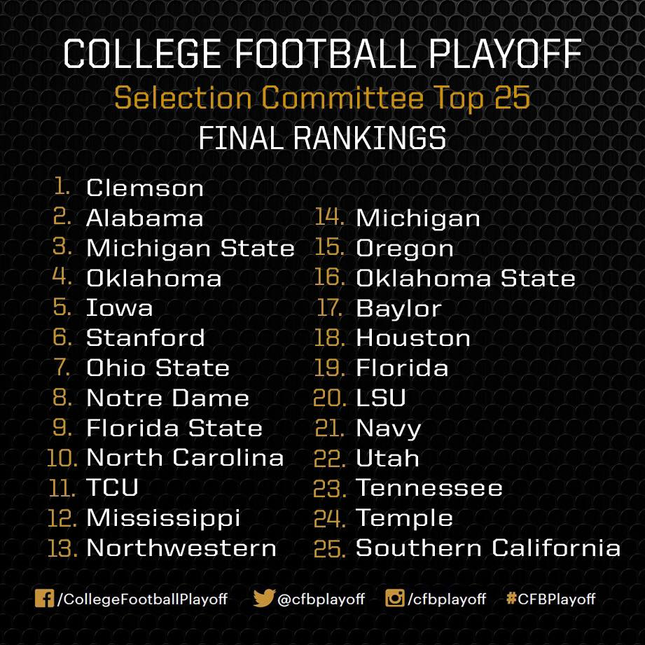 College Football Playoff 2015-16 top 25