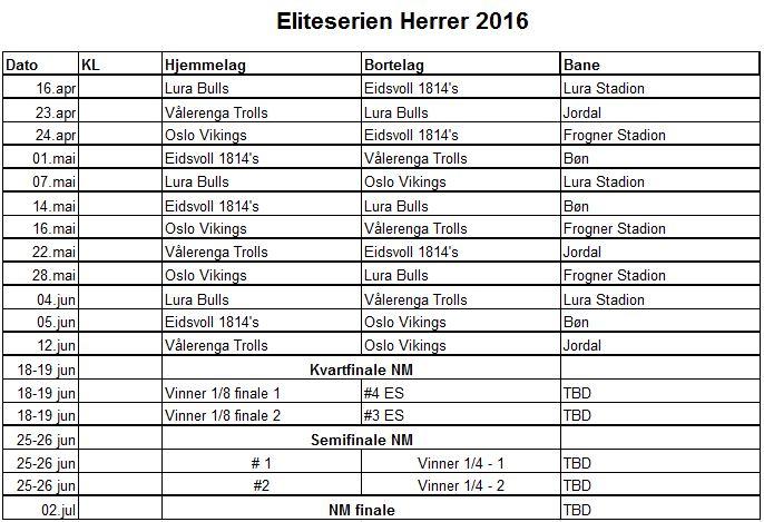 Serieoppsett Eliteserien 2016