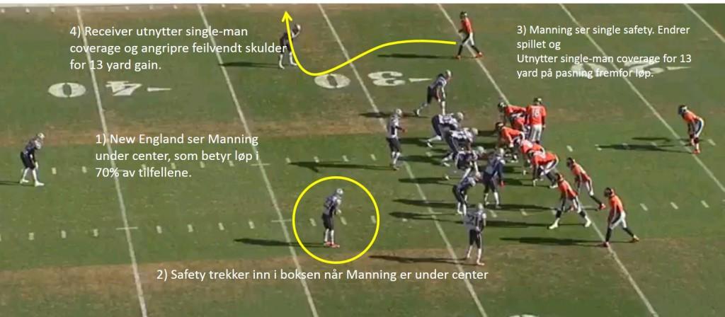 Peyton Manning under center betyr stort sett løp, men Manning ser likevel etter mulighet for å kaste ballen.