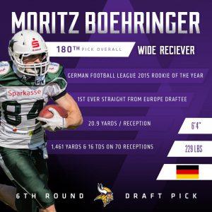 Moritz Bohringer Vikes graphic draft day