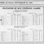 storrelse-pa-toppspillere-ncaa-1906-the-decatur-herald-19061125